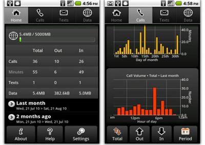 نرم افزار ثبت تماس ها PhoneUsage Pro Key – نرم افزار آندروید