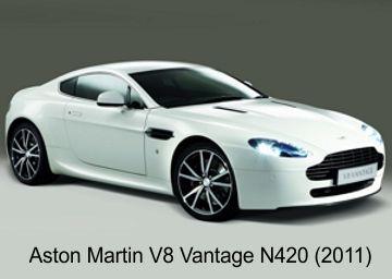 مجموعه والپیپر های Aston Martin V8 Vantage N420  2011