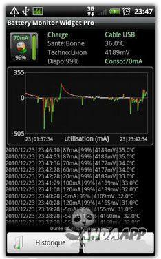 نمایش اطلاعات باتری Battery Monitor Widget V0.994- نرم افزار آندروید